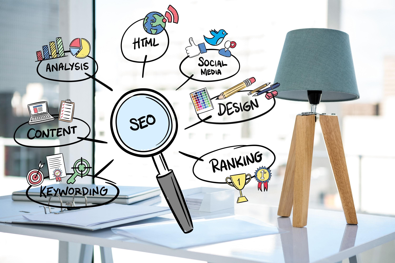 Marketing Digital Curso Formação CaF